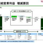トヨタ自動車決算2017年4月-6月期
