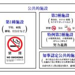 東京都受動喫煙防止条例