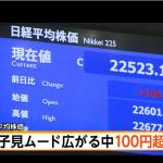 日経平均株価2017年11月22日