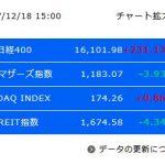 日経平均株価2017年12月18日