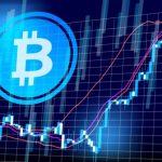 ビットコイン価格急落
