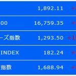 サムスン電子株価下落