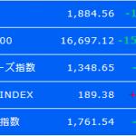 日経平均株価2018年1月25日