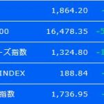 日経平均株価2018年2月2日