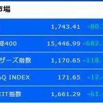 日経平均株価1071円安