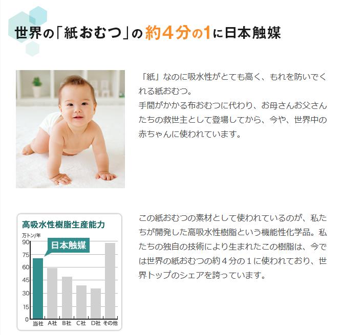 日本触媒投資家情報