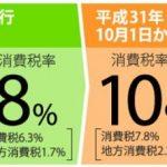 消費税率引き上げ