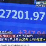 日経平均30年振り2万7000円台