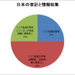 日本の家計と情報収集